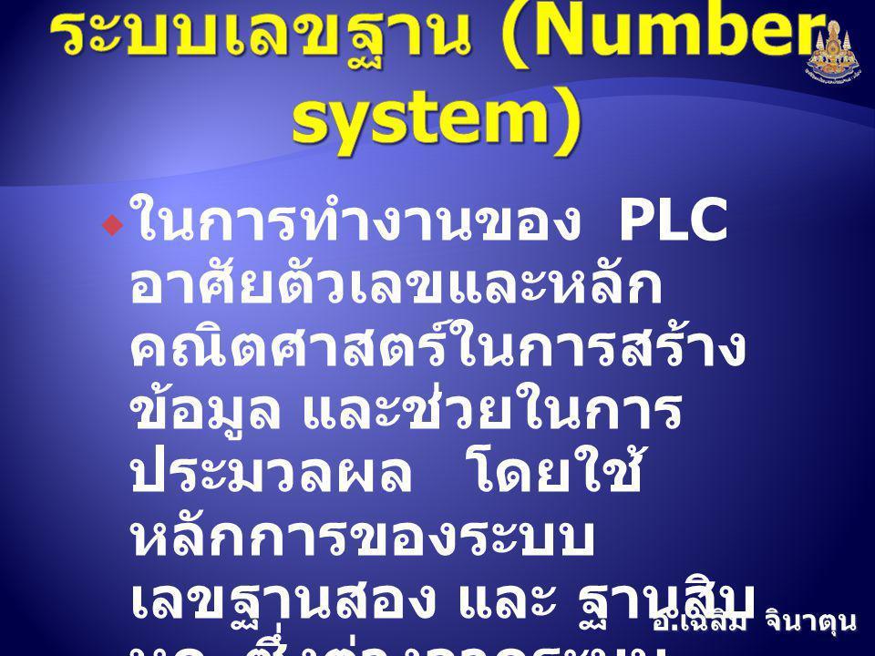 ระบบเลขฐาน (Number system)