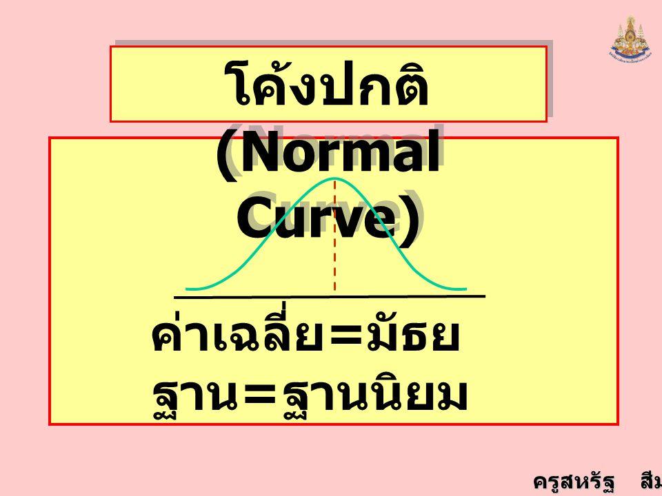 โค้งปกติ(Normal Curve)