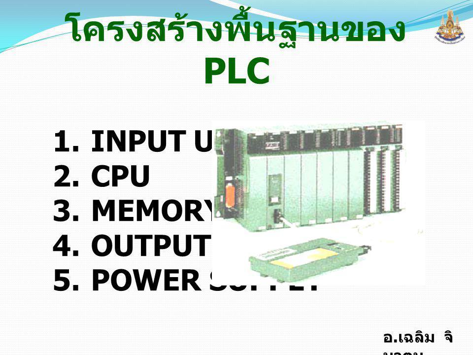 โครงสร้างพื้นฐานของ PLC