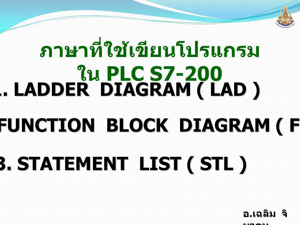 ภาษาที่ใช้เขียนโปรแกรมใน PLC S7-200 2. FUNCTION BLOCK DIAGRAM ( FBD )