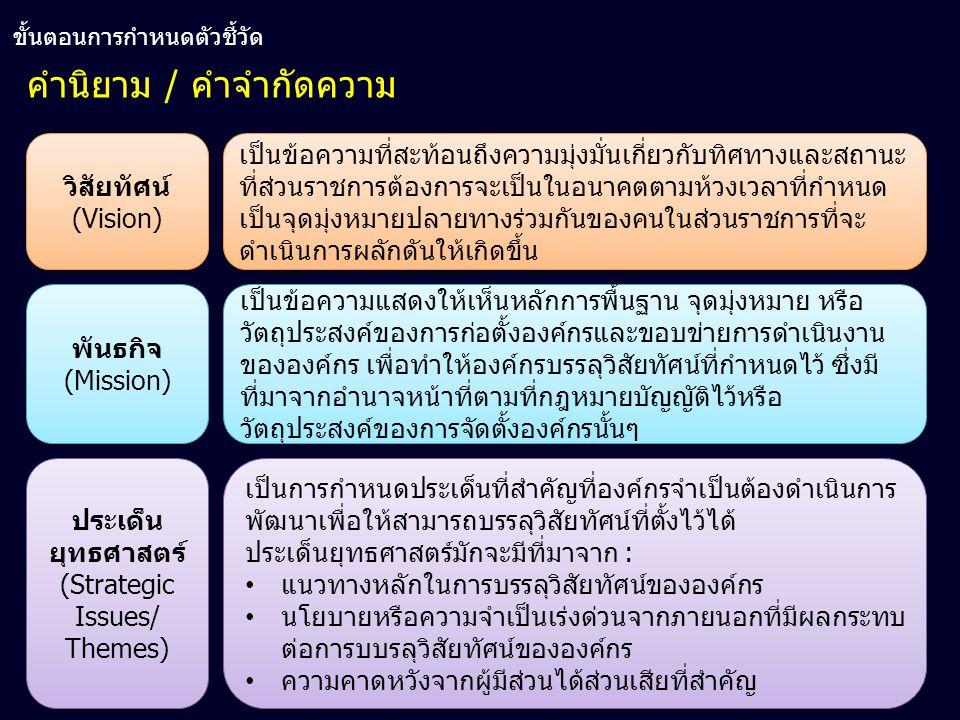 ประเด็นยุทธศาสตร์ (Strategic Issues/
