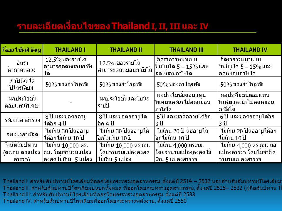 รายละเอียดเงื่อนไขของ Thailand I, II, III และ IV