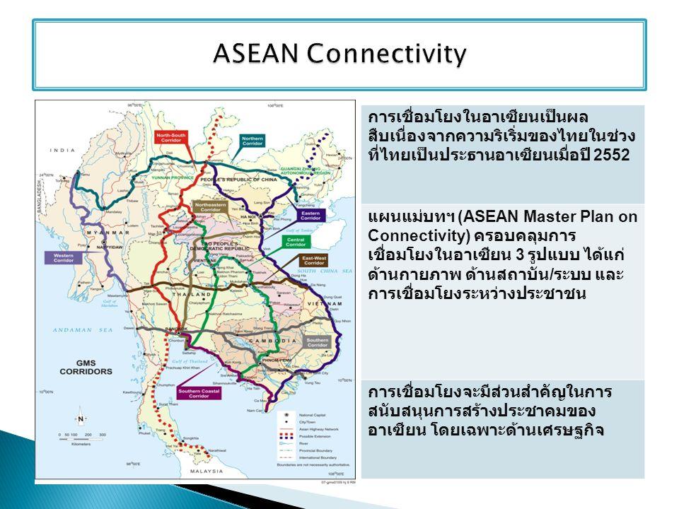 ASEAN Connectivity การเชื่อมโยงในอาเซียนเป็นผลสืบเนื่องจากความริเริ่มของไทยในช่วงที่ไทยเป็นประธานอาเซียนเมื่อปี 2552.
