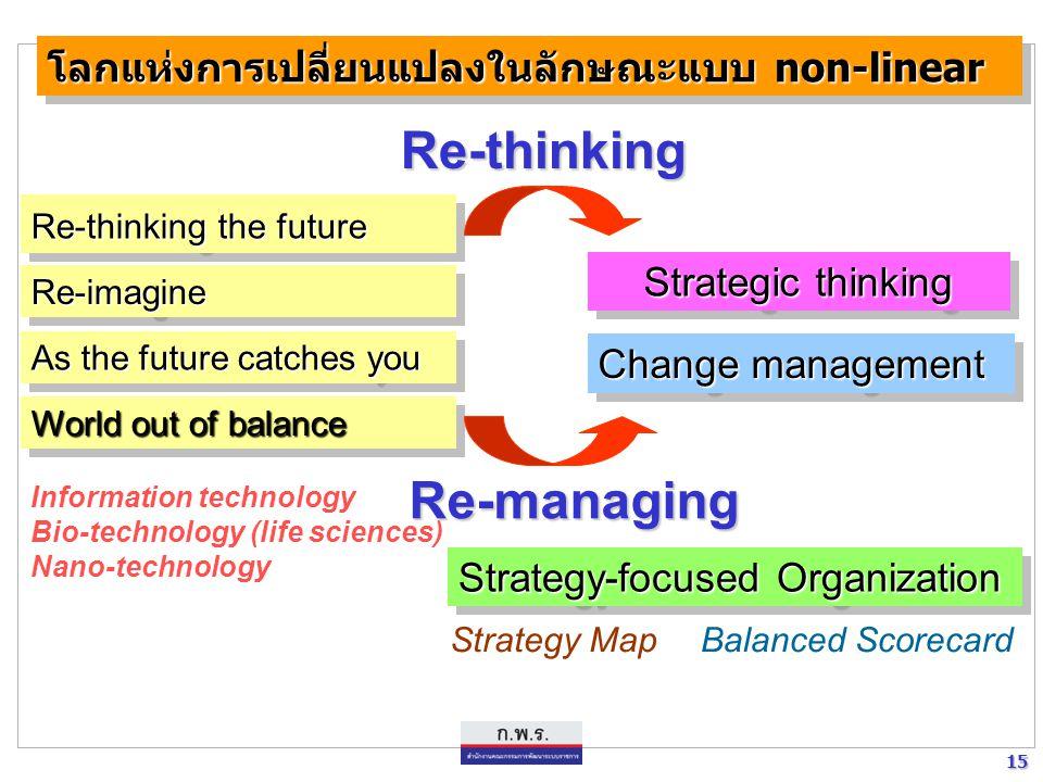 Re-thinking Re-managing โลกแห่งการเปลี่ยนแปลงในลักษณะแบบ non-linear