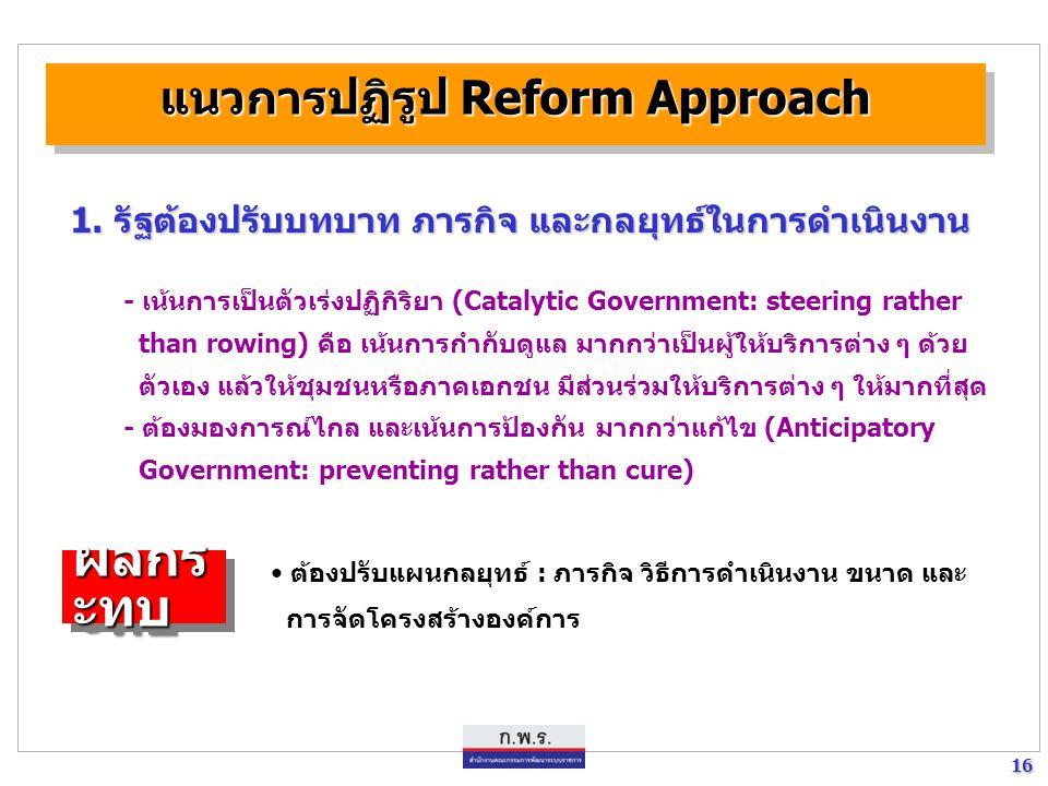 แนวการปฏิรูป Reform Approach