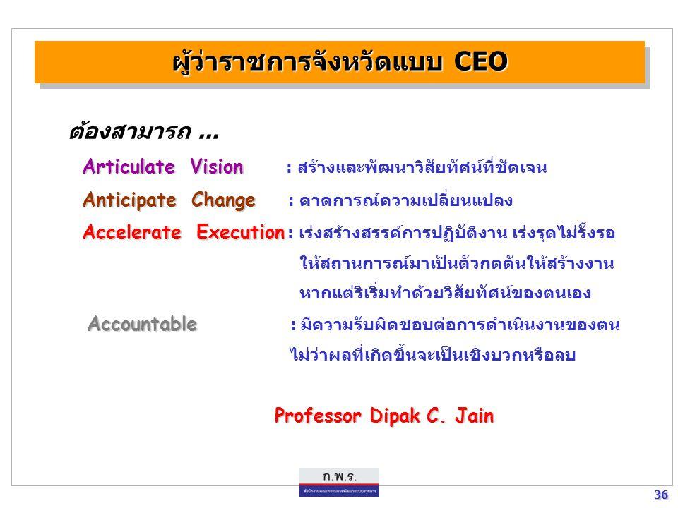 ผู้ว่าราชการจังหวัดแบบ CEO