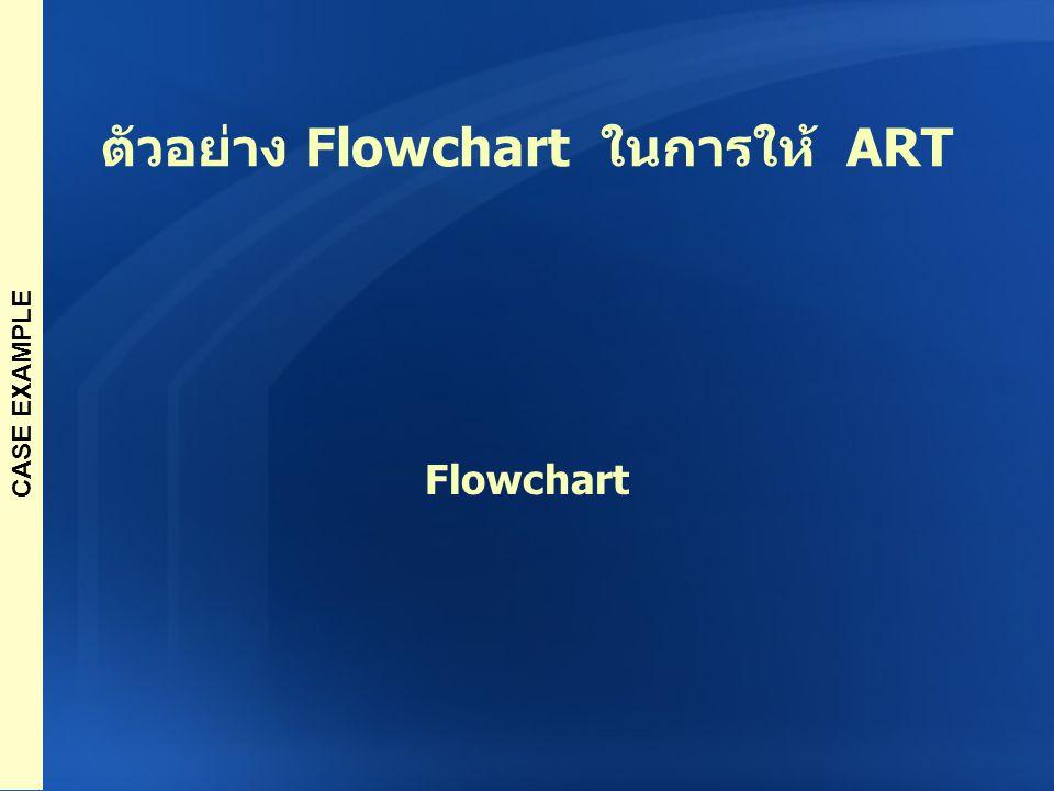 ตัวอย่าง Flowchart ในการให้ ART