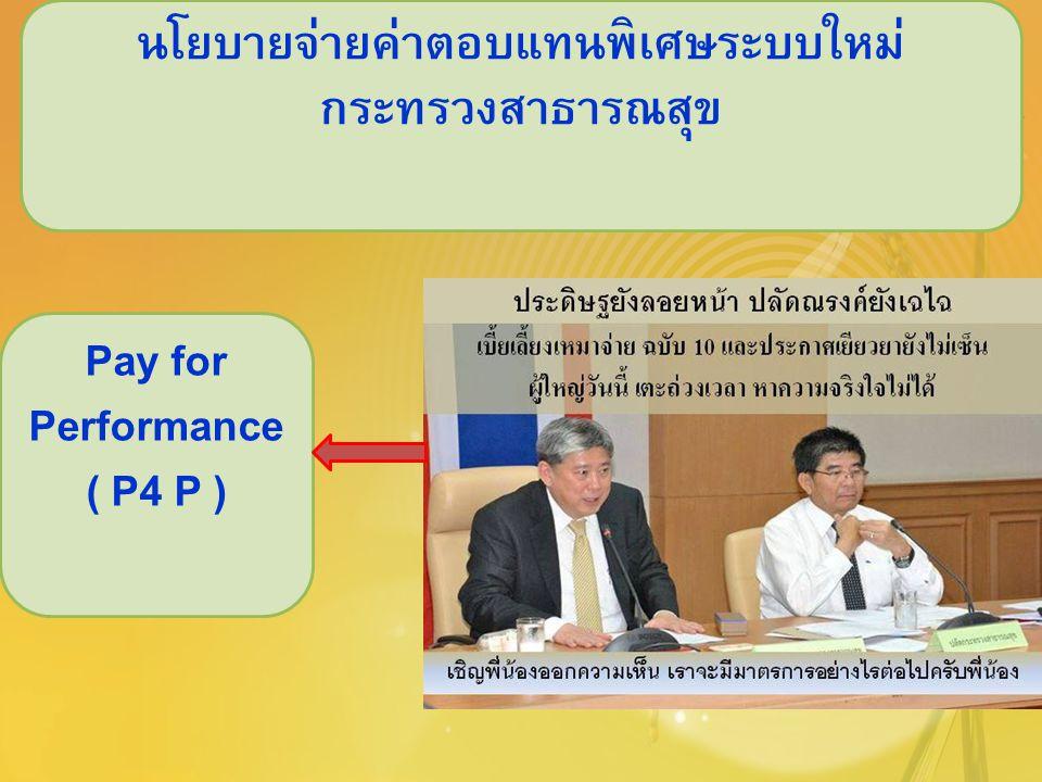 นโยบายจ่ายค่าตอบแทนพิเศษระบบใหม่ Pay for Performance ( P4 P )