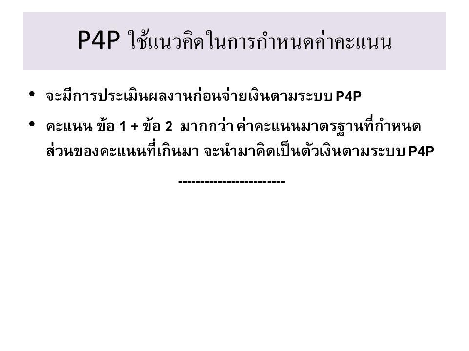 P4P ใช้แนวคิดในการกำหนดค่าคะแนน