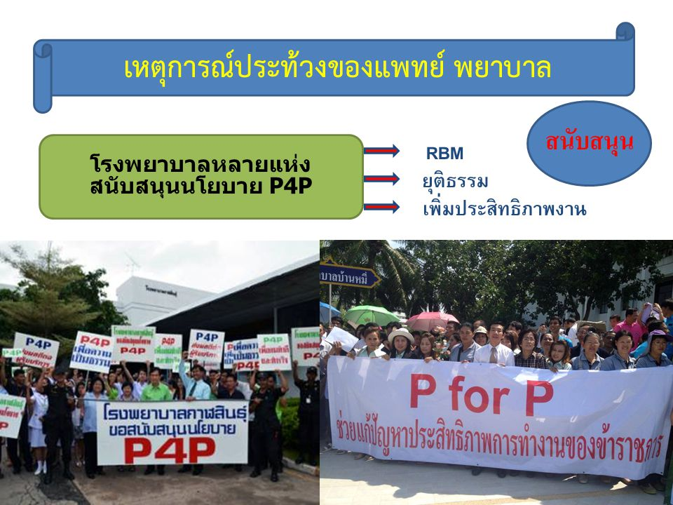 เหตุการณ์ประท้วงของแพทย์ พยาบาล โรงพยาบาลหลายแห่งสนับสนุนนโยบาย P4P