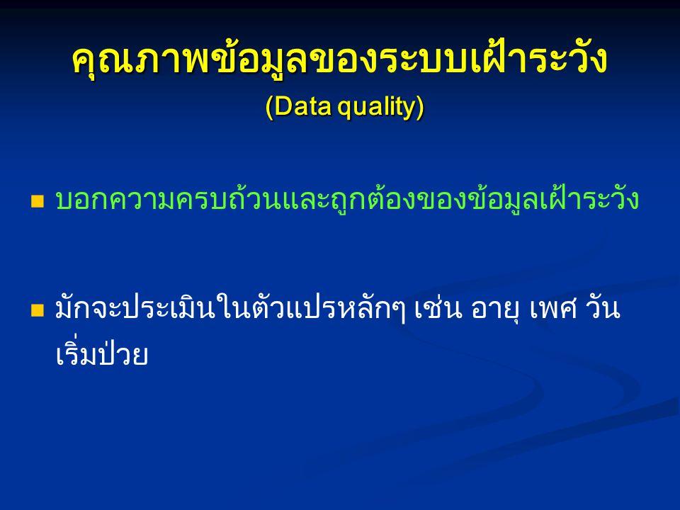 คุณภาพข้อมูลของระบบเฝ้าระวัง (Data quality)