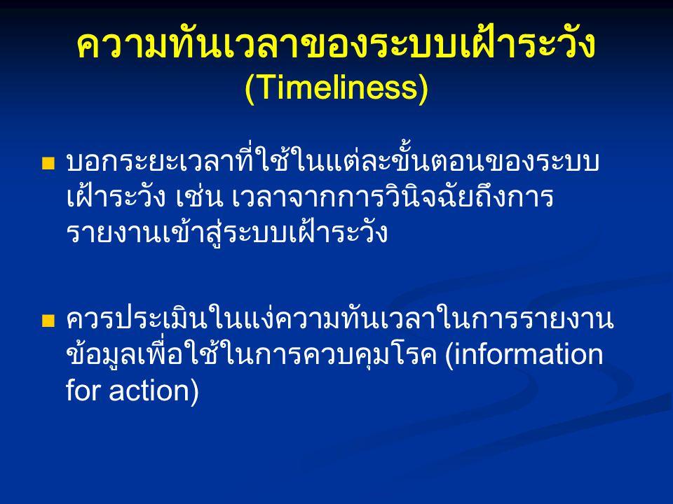 ความทันเวลาของระบบเฝ้าระวัง (Timeliness)