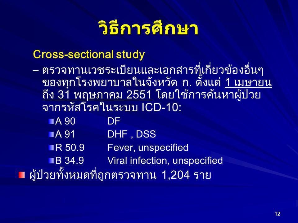 วิธีการศึกษา Cross-sectional study