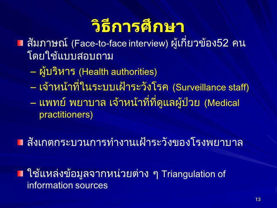 วิธีการศึกษา สัมภาษณ์ (Face-to-face interview) ผู้เกี่ยวข้อง52 คน โดยใช้แบบสอบถาม. ผู้บริหาร (Health authorities)