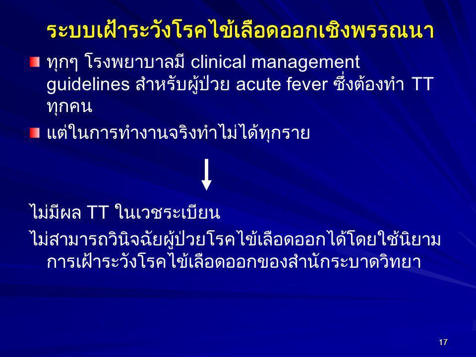 ระบบเฝ้าระวังโรคไข้เลือดออกเชิงพรรณนา