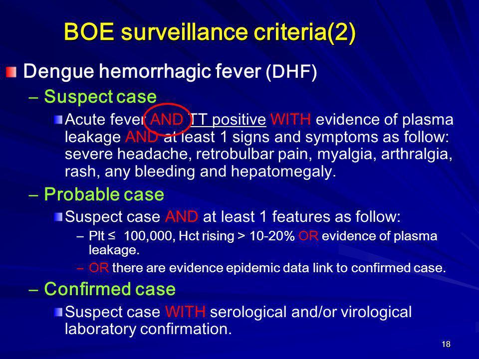 BOE surveillance criteria(2)