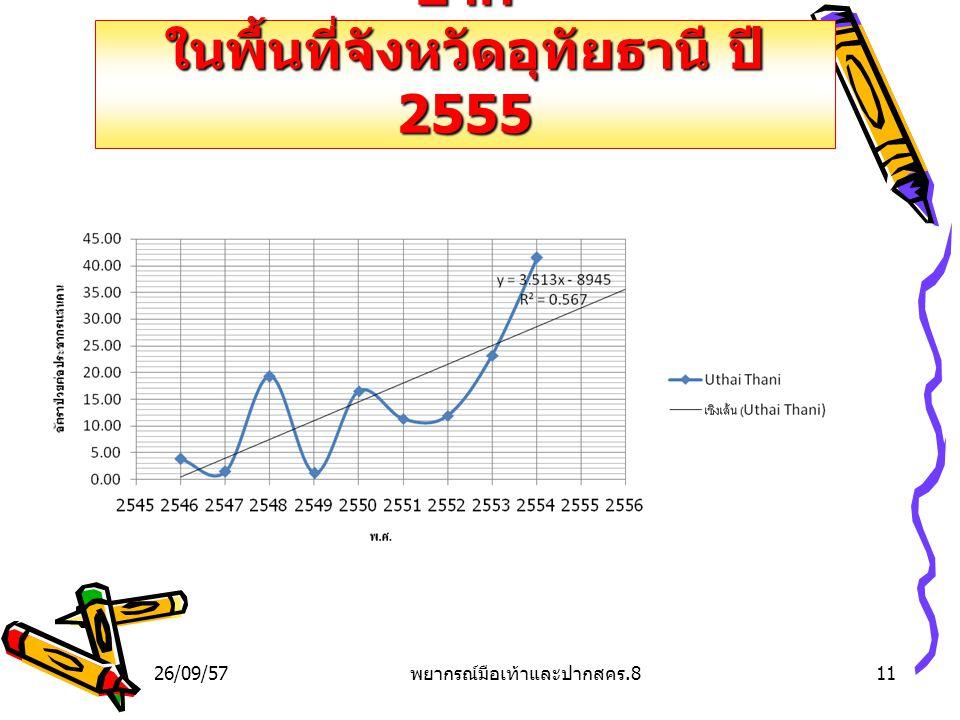 การคาดการณ์โรคมือเท้าและปาก ในพื้นที่จังหวัดอุทัยธานี ปี 2555