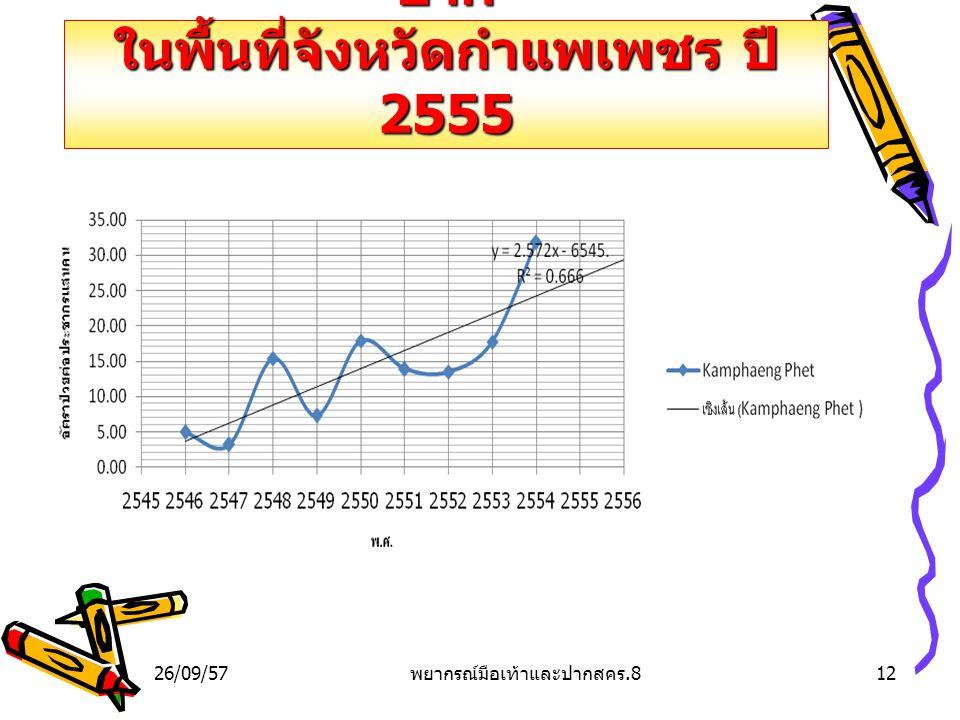 การคาดการณ์โรคมือเท้าและปาก ในพื้นที่จังหวัดกำแพเพชร ปี 2555