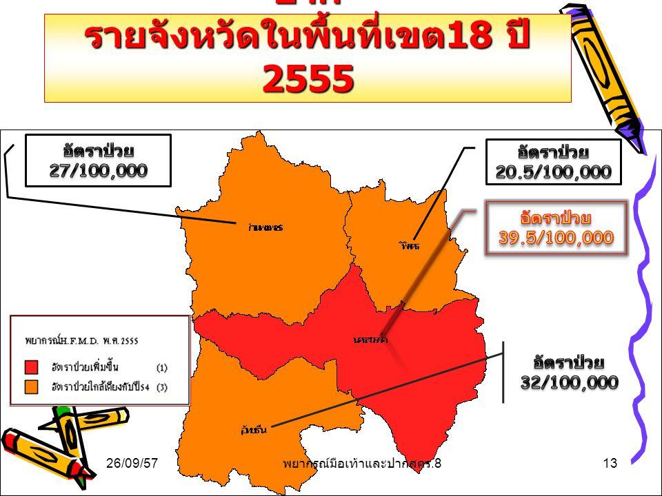 การพยากรณ์โรคมือเท้าและปาก รายจังหวัดในพื้นที่เขต18 ปี 2555