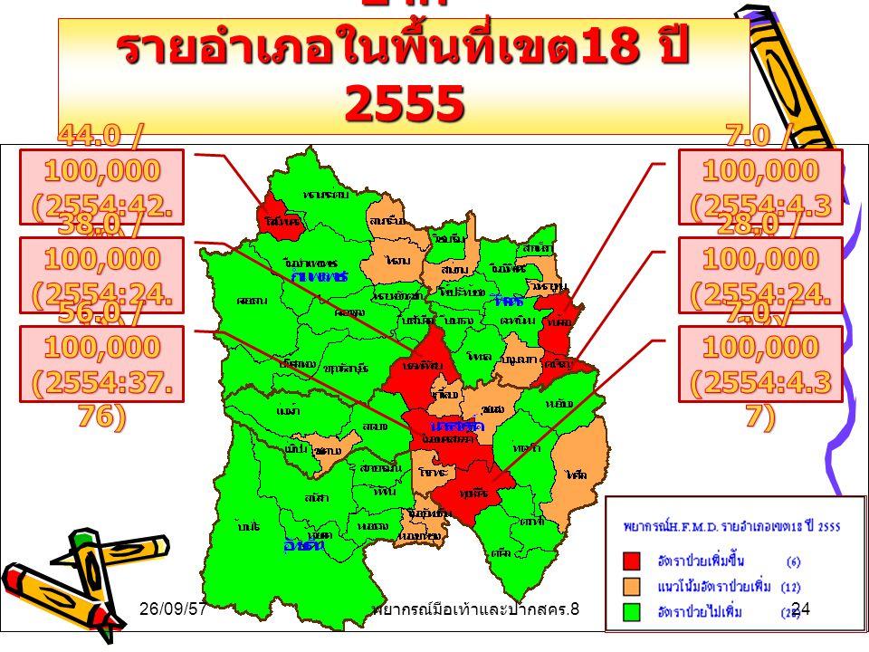 การพยากรณ์โรคมือเท้าและปาก รายอำเภอในพื้นที่เขต18 ปี 2555