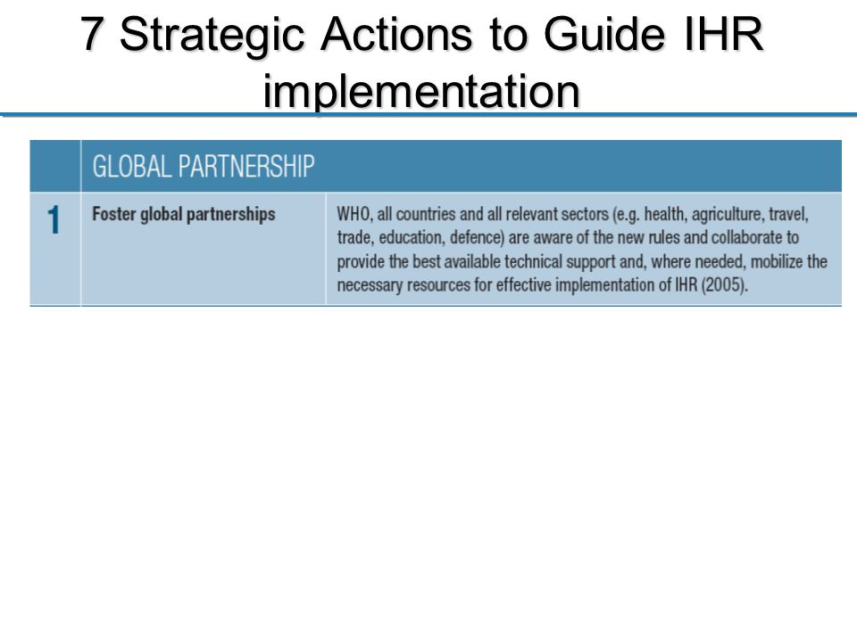 7 Strategic Actions to Guide IHR implementation