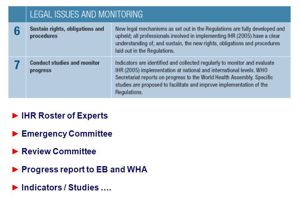 IHR Roster of Experts Emergency Committee. Review Committee.