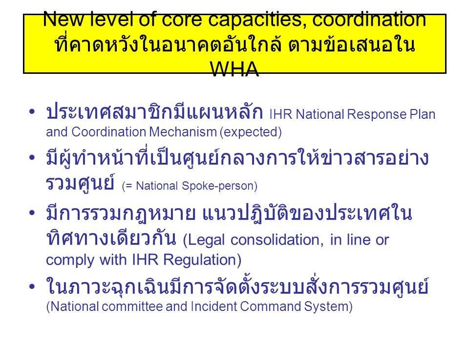 New level of core capacities, coordination ที่คาดหวังในอนาคตอันใกล้ ตามข้อเสนอใน WHA