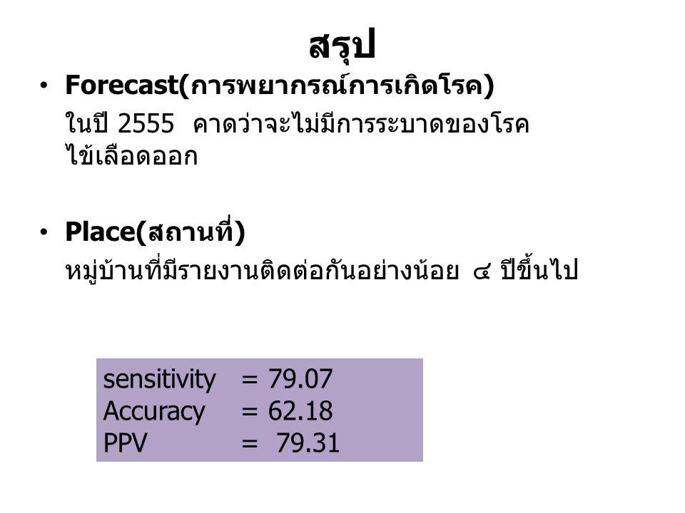 สรุป Forecast(การพยากรณ์การเกิดโรค)