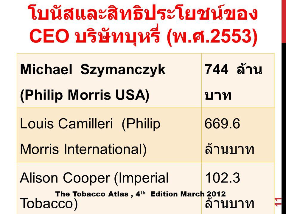โบนัสและสิทธิประโยชน์ของ CEO บริษัทบุหรี่ (พ.ศ.2553)