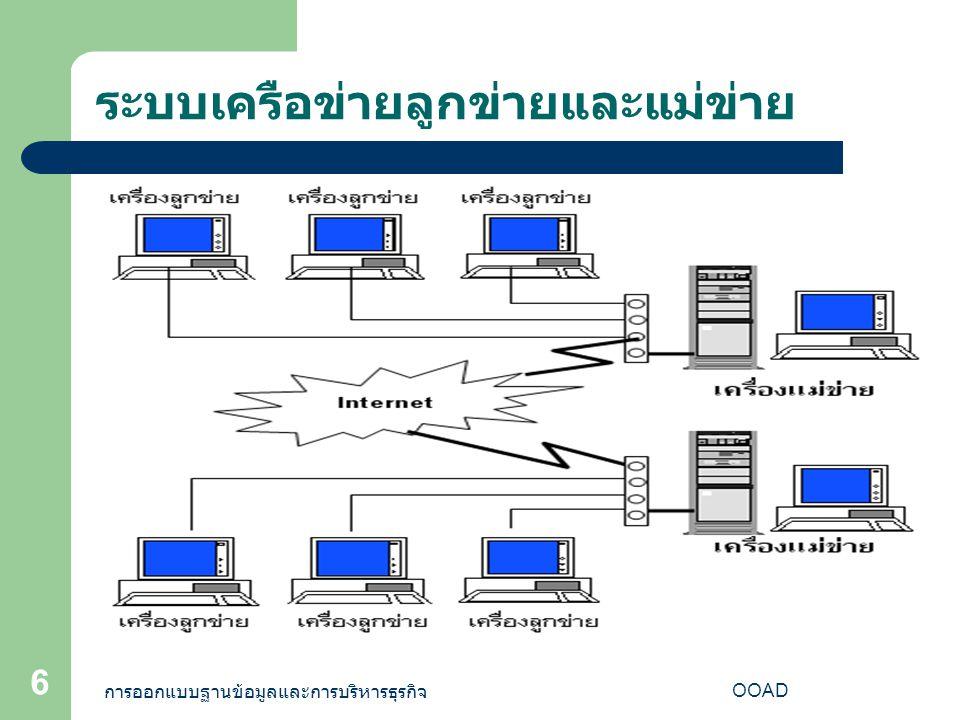 ระบบเครือข่ายลูกข่ายและแม่ข่าย