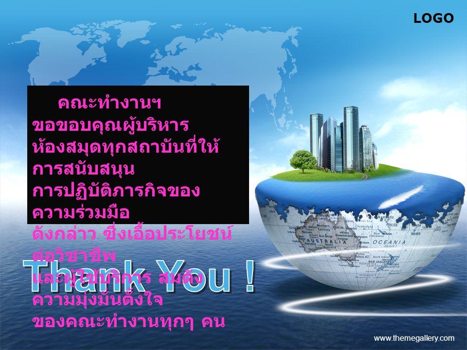 Thank You ! คณะทำงานฯ ขอขอบคุณผู้บริหาร