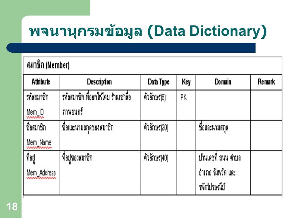 พจนานุกรมข้อมูล (Data Dictionary)
