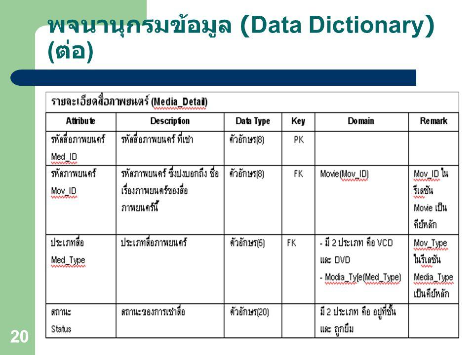 พจนานุกรมข้อมูล (Data Dictionary) (ต่อ)