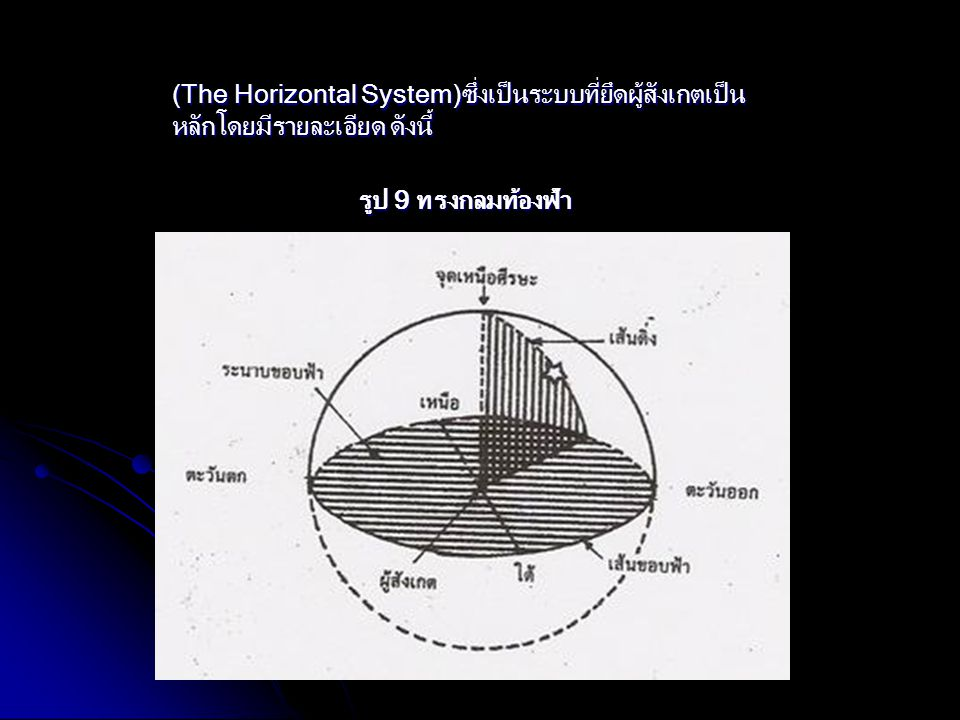 (The Horizontal System)ซึ่งเป็นระบบที่ยึดผู้สังเกตเป็นหลักโดยมีรายละเอียด ดังนี้