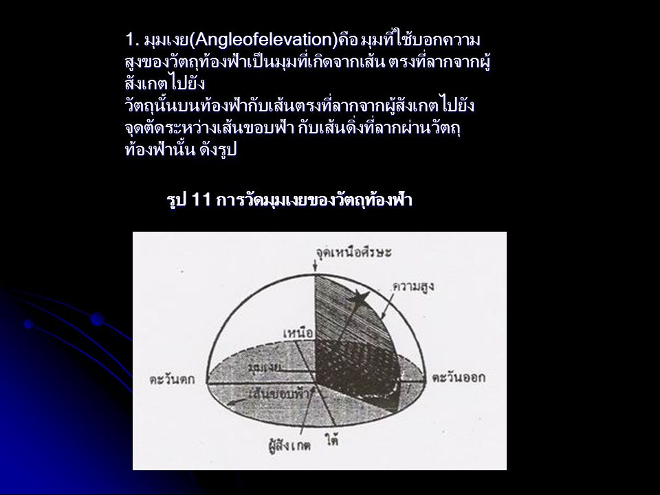 รูป 11 การวัดมุมเงยของวัตถุท้องฟ้า