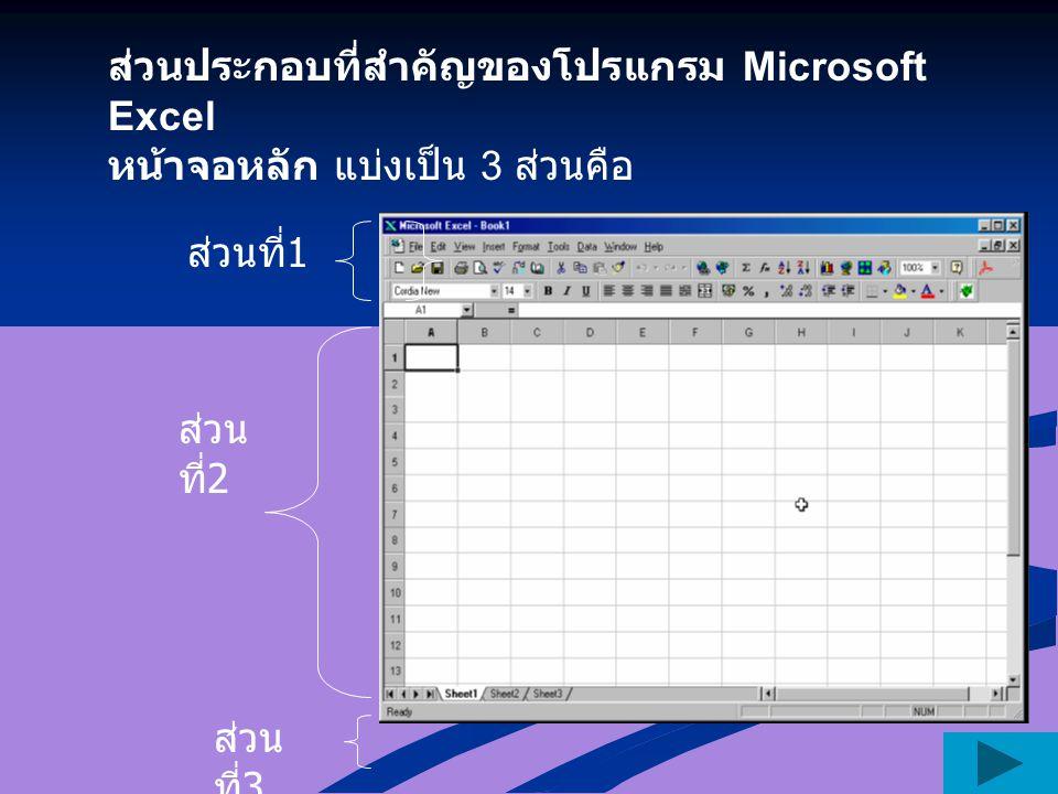 ส่วนประกอบที่สำคัญของโปรแกรม Microsoft Excel