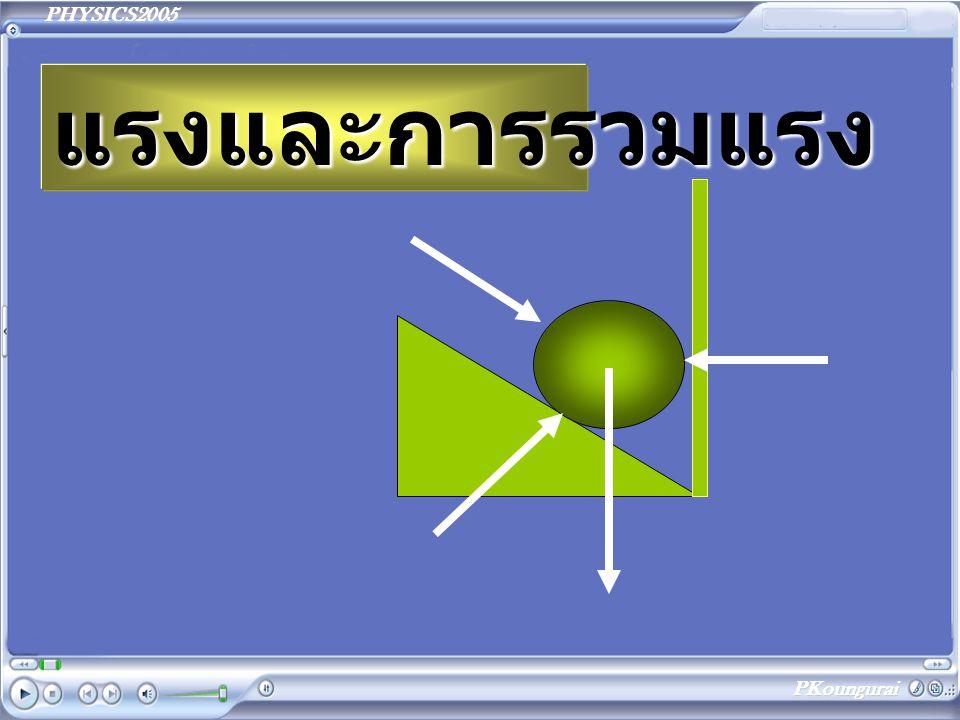 PHYSICS2005 แรงและการรวมแรง PKoungurai