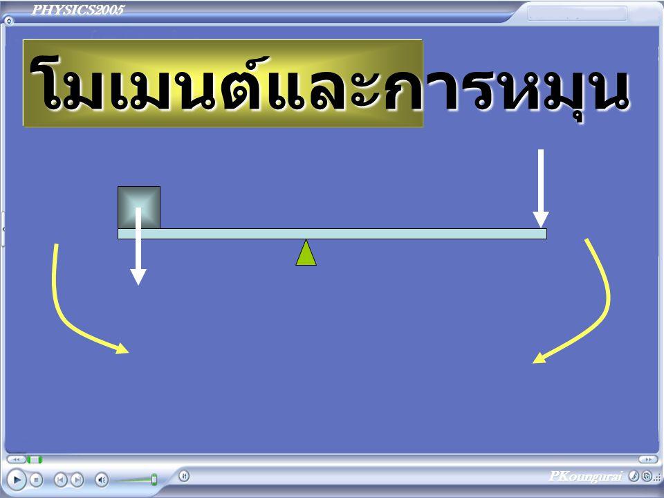 PHYSICS2005 โมเมนต์และการหมุน PKoungurai