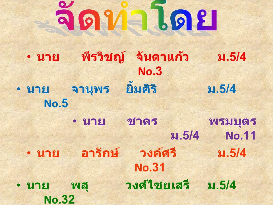 จัดทำโดย นาย พีรวิชญ์ จันดาแก้ว ม.5/4 No.3