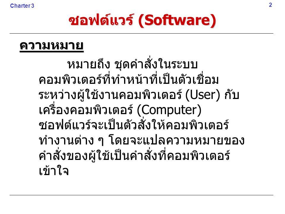 ซอฟต์แวร์ (Software) ความหมาย
