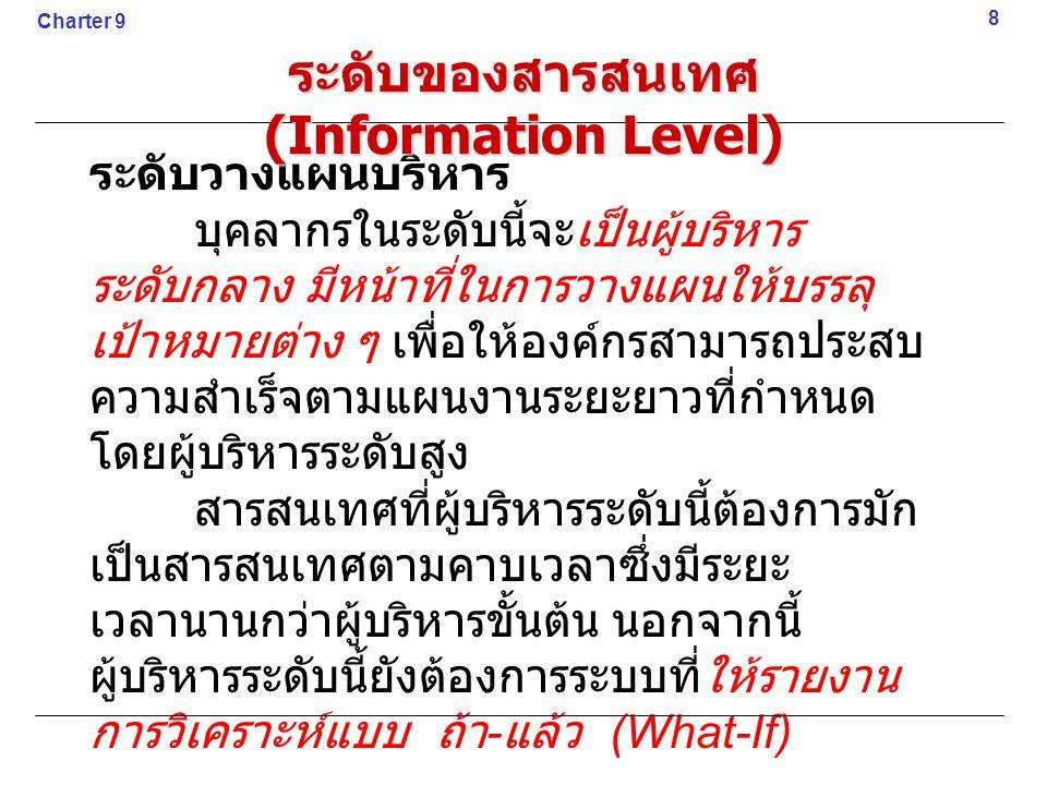 ระดับของสารสนเทศ (Information Level)