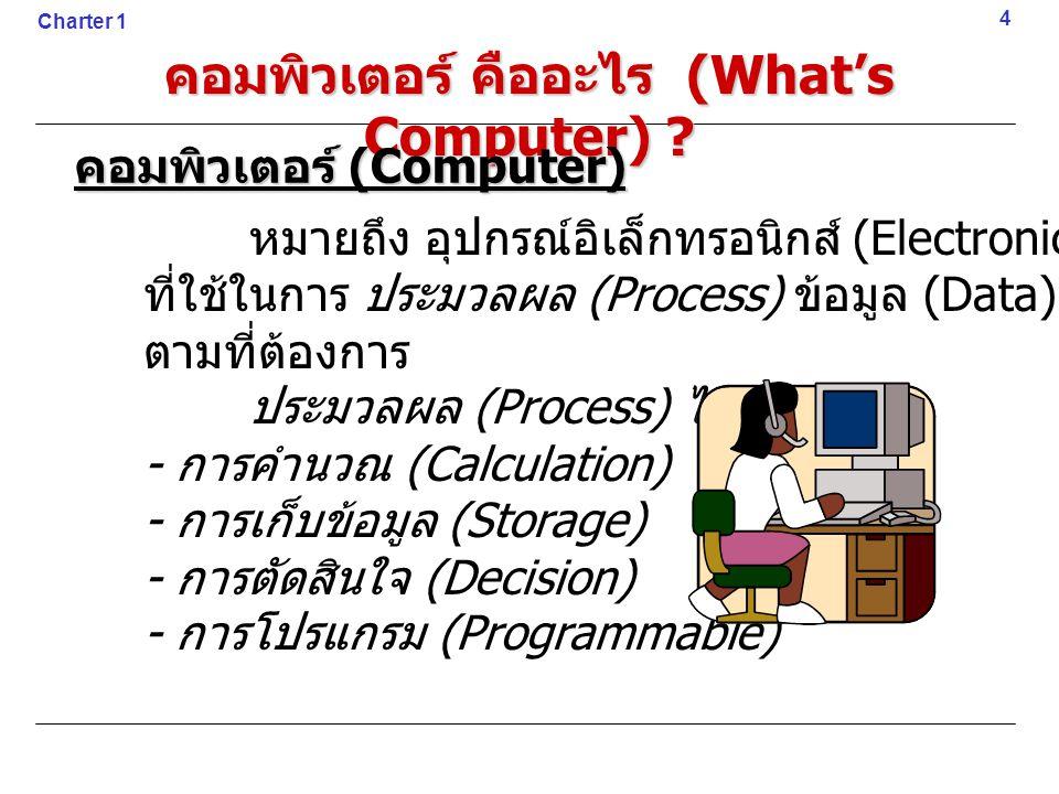 คอมพิวเตอร์ คืออะไร (What's Computer)