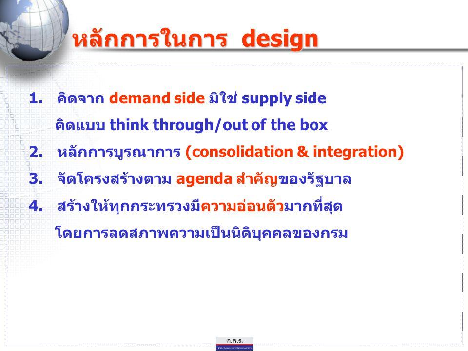 หลักการในการ design คิดจาก demand side มิใช่ supply side