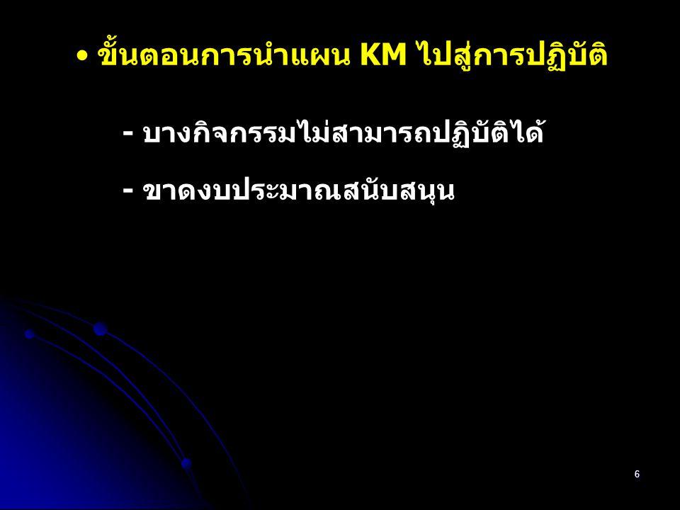 ขั้นตอนการนำแผน KM ไปสู่การปฏิบัติ