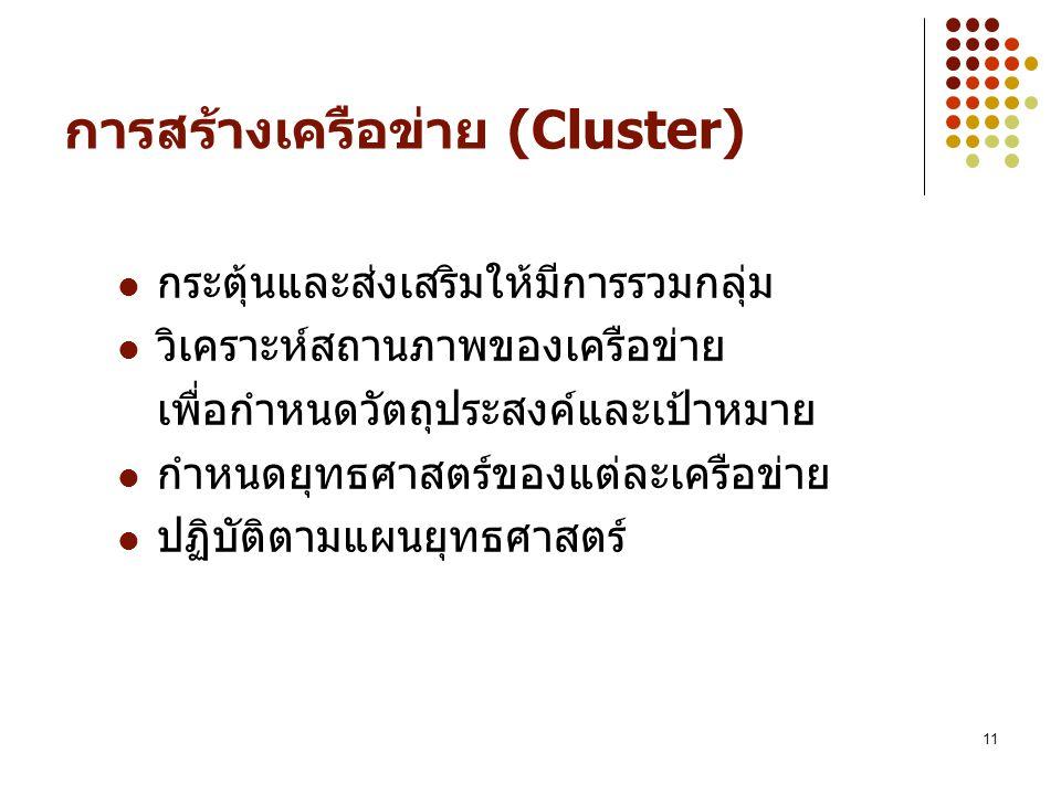 การสร้างเครือข่าย (Cluster)