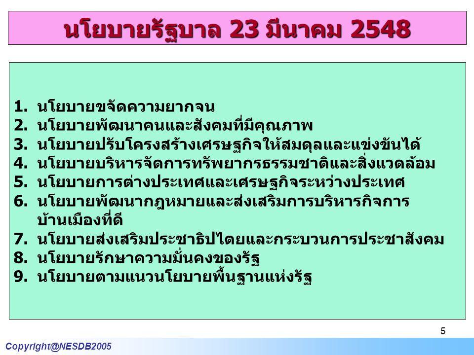 นโยบายรัฐบาล 23 มีนาคม 2548