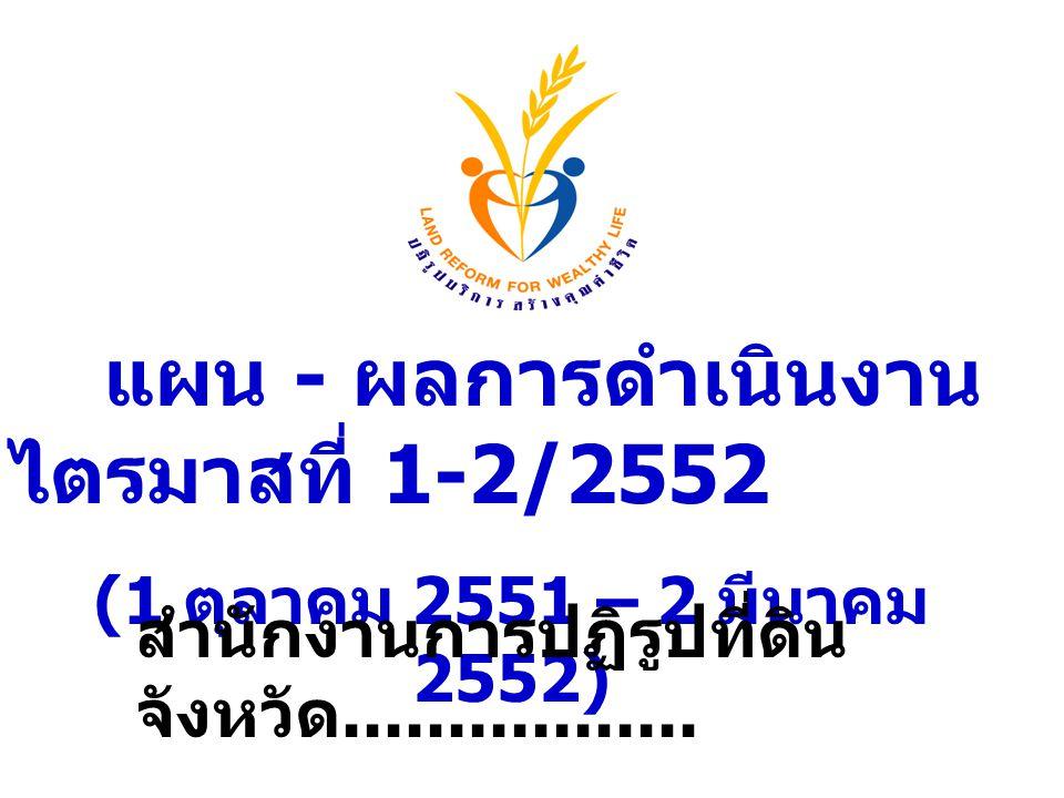 แผน - ผลการดำเนินงานไตรมาสที่ 1-2/2552
