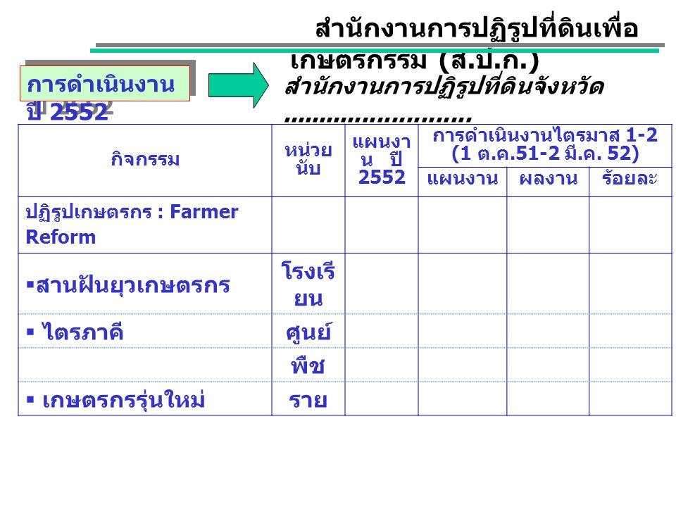 การดำเนินงานไตรมาส 1-2 (1 ต.ค.51-2 มี.ค. 52)