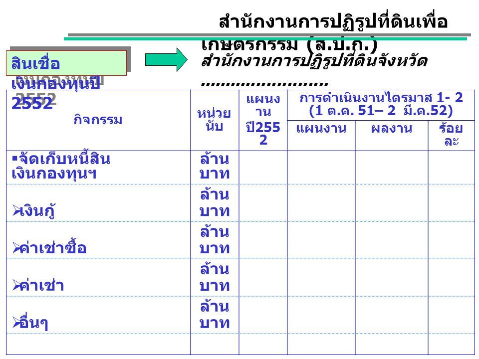การดำเนินงานไตรมาส 1- 2 (1 ต.ค. 51– 2 มี.ค.52)