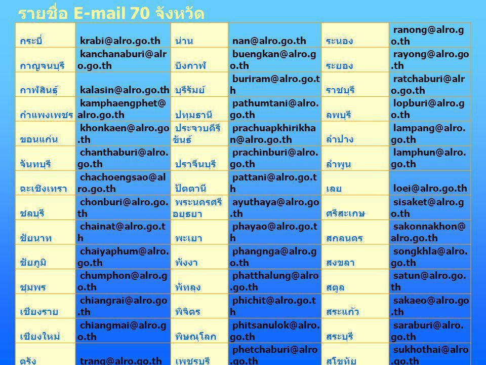 รายชื่อ E-mail 70 จังหวัด